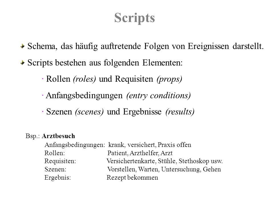 Scripts Schema, das häufig auftretende Folgen von Ereignissen darstellt. Scripts bestehen aus folgenden Elementen: