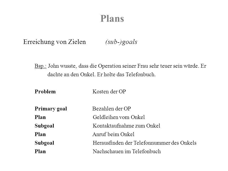 Plans Erreichung von Zielen (sub-)goals