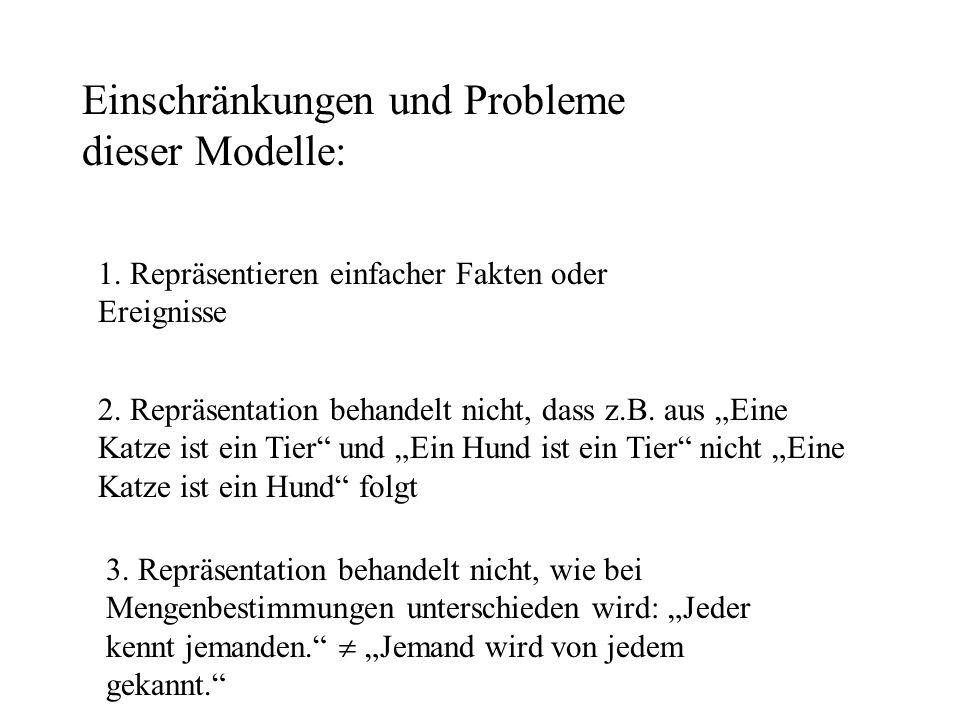 Einschränkungen und Probleme dieser Modelle: