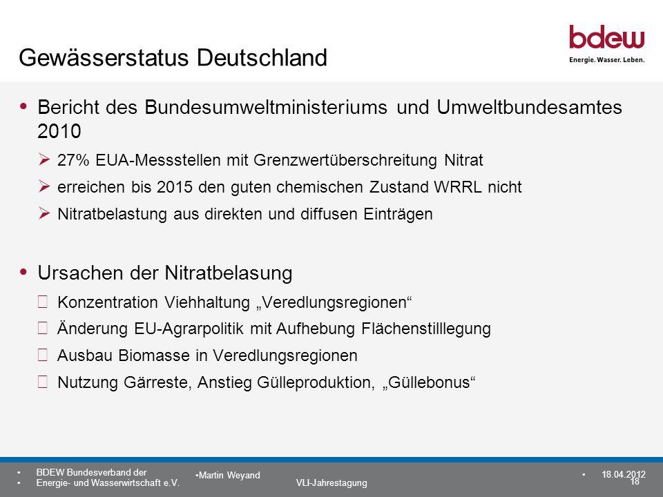 Gewässerstatus Deutschland