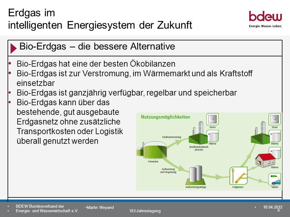Erdgas im intelligenten Energiesystem der Zukunft