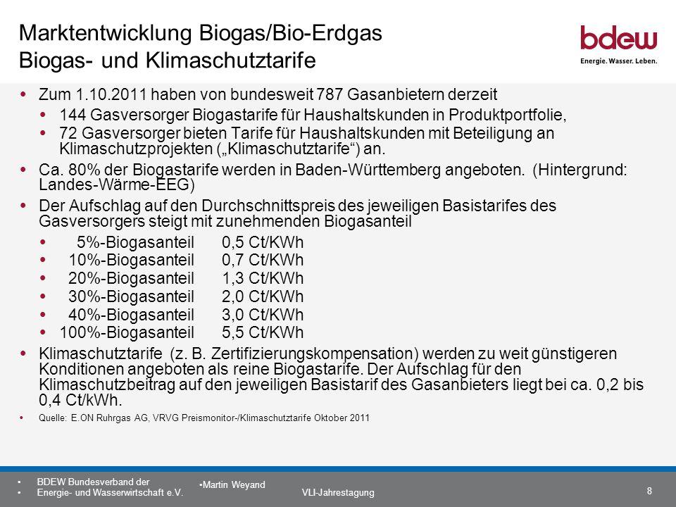 Marktentwicklung Biogas/Bio-Erdgas Biogas- und Klimaschutztarife