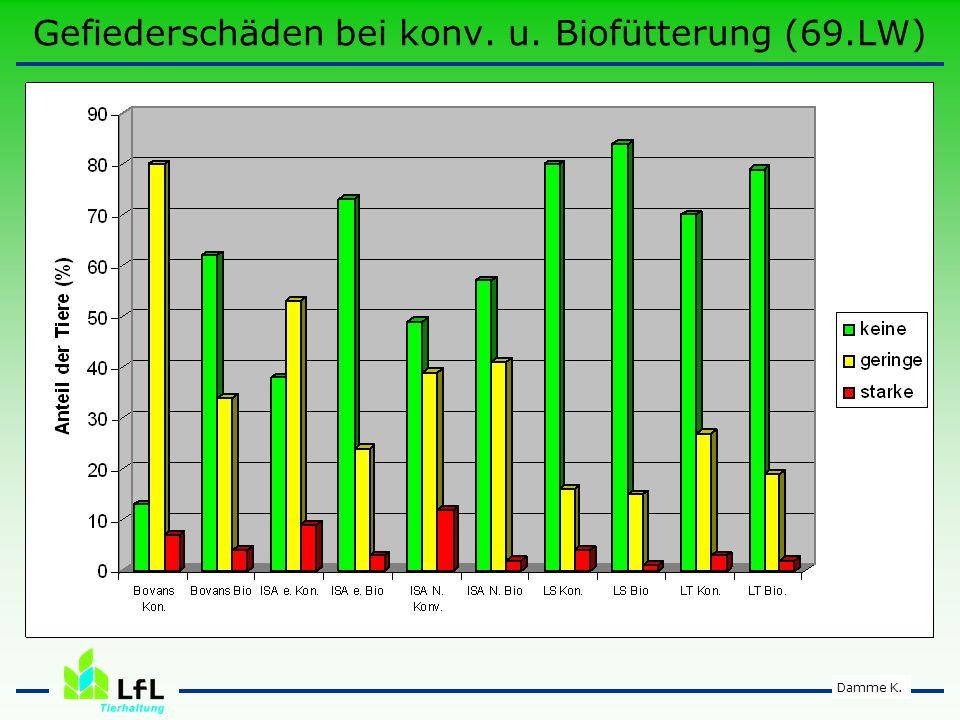 Gefiederschäden bei konv. u. Biofütterung (69.LW)