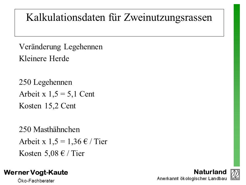 Kalkulationsdaten für Zweinutzungsrassen