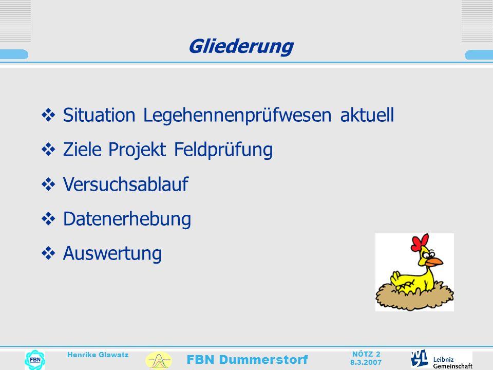 Gliederung Situation Legehennenprüfwesen aktuell. Ziele Projekt Feldprüfung. Versuchsablauf. Datenerhebung.