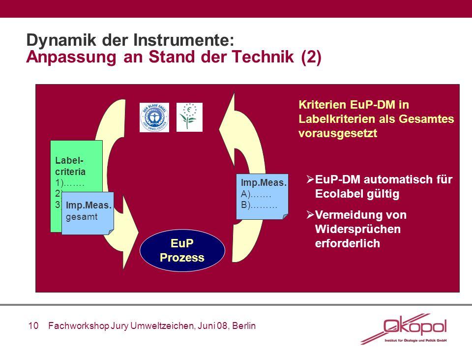 Dynamik der Instrumente: Anpassung an Stand der Technik (2)