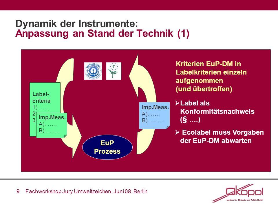 Dynamik der Instrumente: Anpassung an Stand der Technik (1)