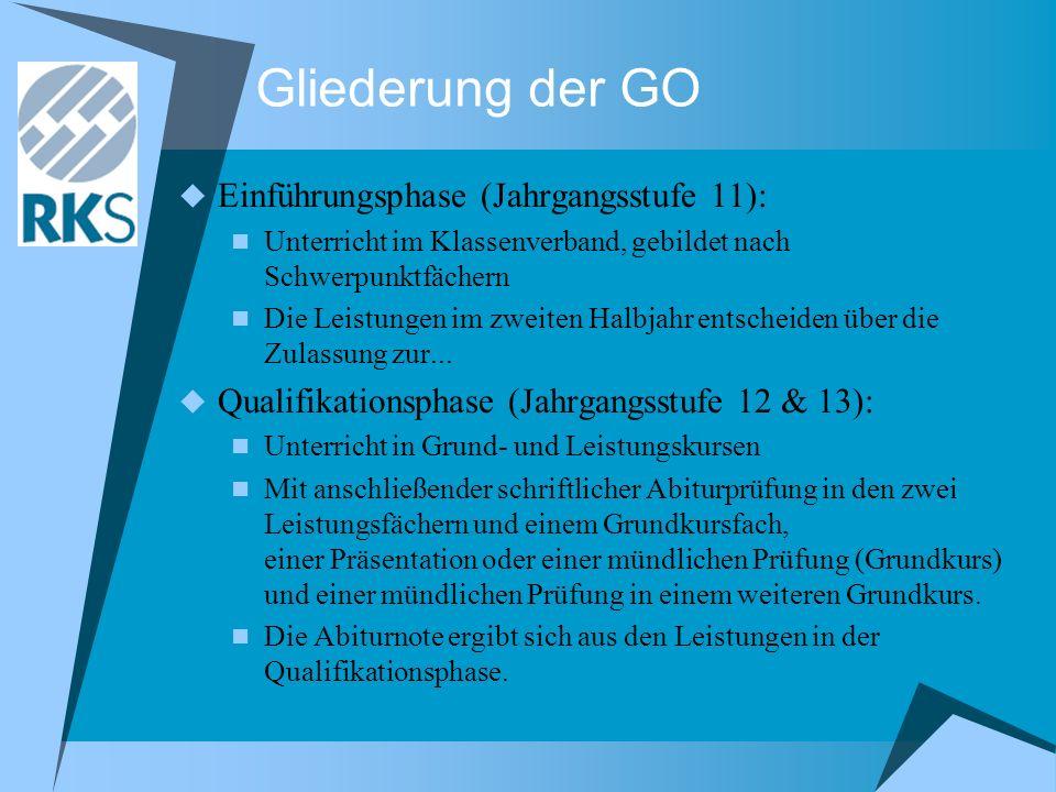 Gliederung der GO Einführungsphase (Jahrgangsstufe 11):