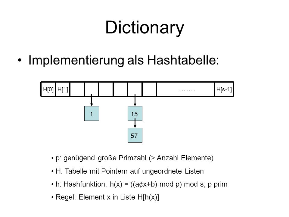 Dictionary Implementierung als Hashtabelle: …….