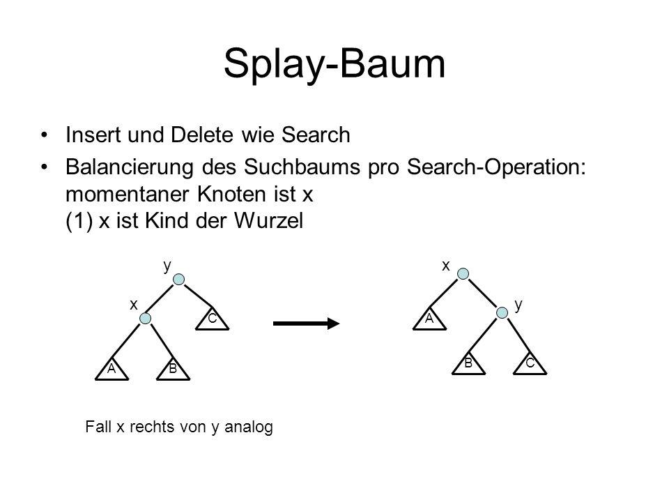 Splay-Baum Insert und Delete wie Search