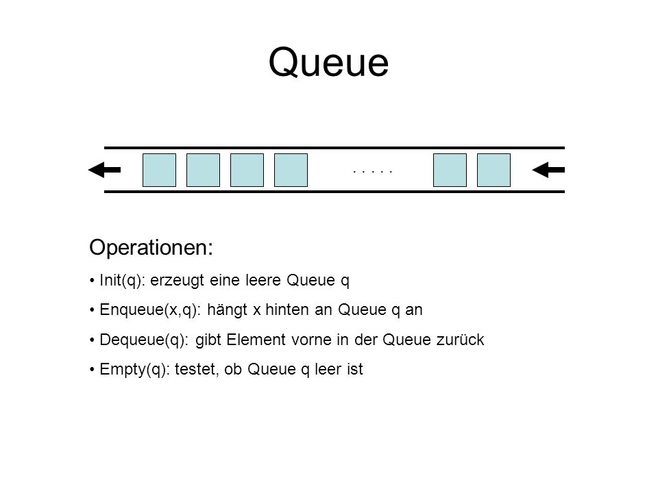 Queue Operationen: . . . . . Init(q): erzeugt eine leere Queue q