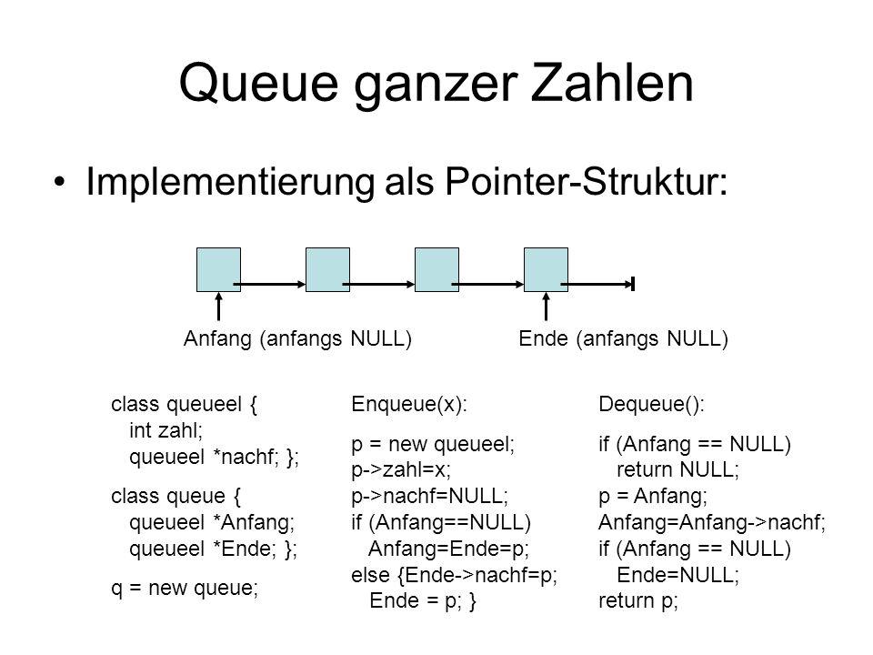 Queue ganzer Zahlen Implementierung als Pointer-Struktur: