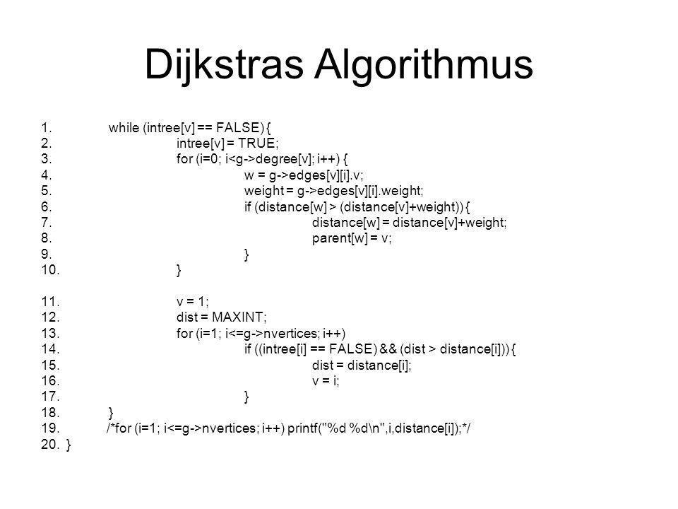 Dijkstras Algorithmus