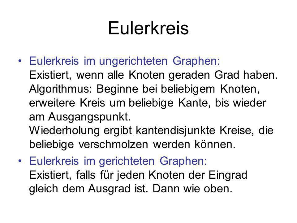 Eulerkreis