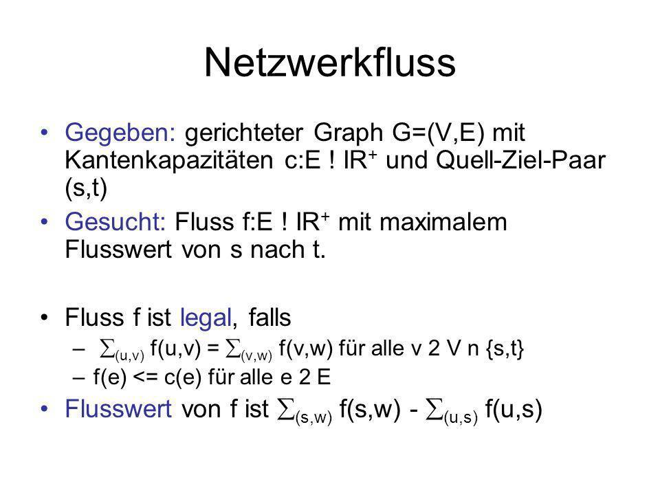 Netzwerkfluss Gegeben: gerichteter Graph G=(V,E) mit Kantenkapazitäten c:E ! IR+ und Quell-Ziel-Paar (s,t)