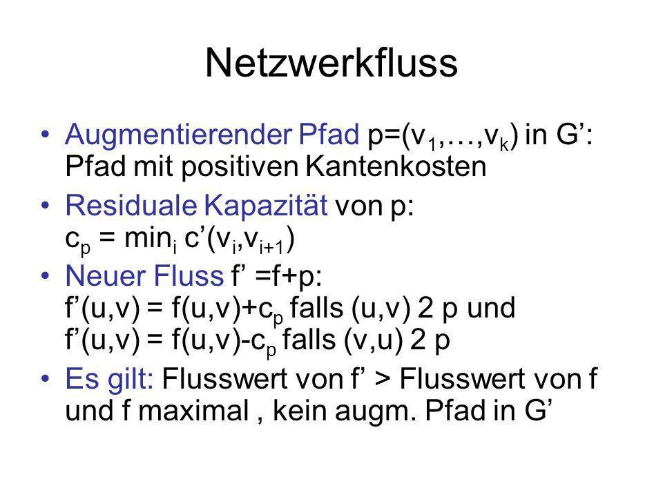 Netzwerkfluss Augmentierender Pfad p=(v1,…,vk) in G': Pfad mit positiven Kantenkosten. Residuale Kapazität von p: cp = mini c'(vi,vi+1)