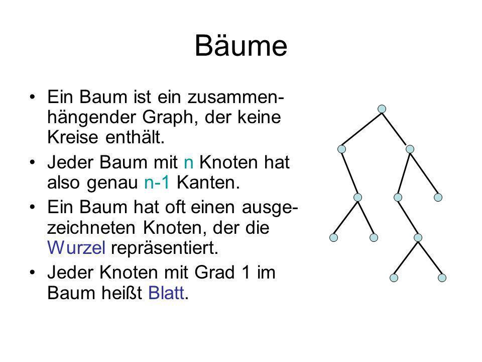Bäume Ein Baum ist ein zusammen- hängender Graph, der keine Kreise enthält. Jeder Baum mit n Knoten hat also genau n-1 Kanten.