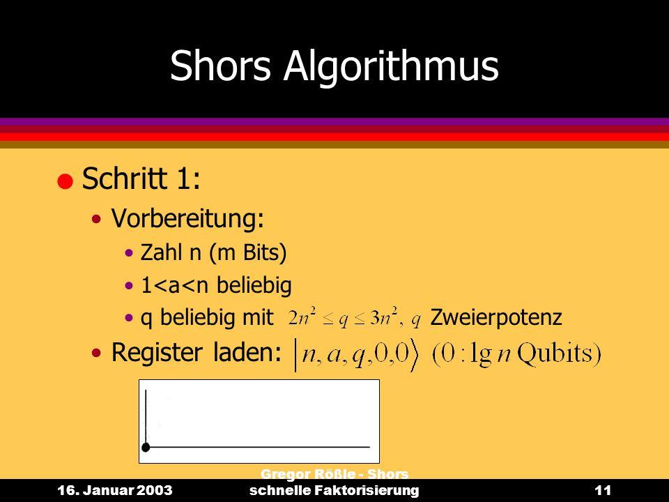 Gregor Rößle - Shors schnelle Faktorisierung