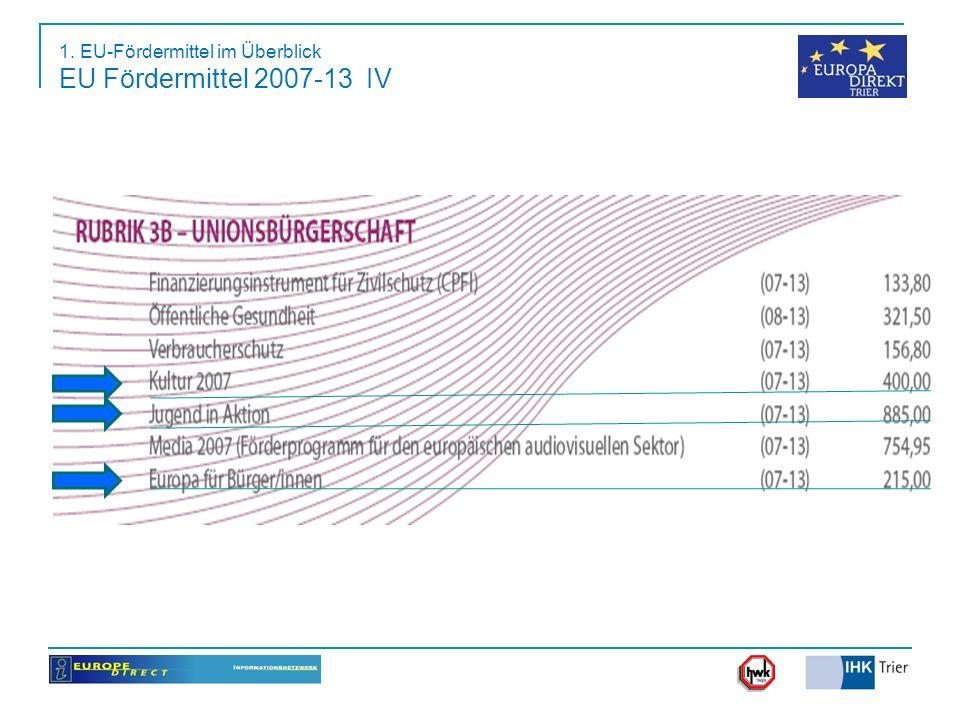 1. EU-Fördermittel im Überblick EU Fördermittel 2007-13 IV