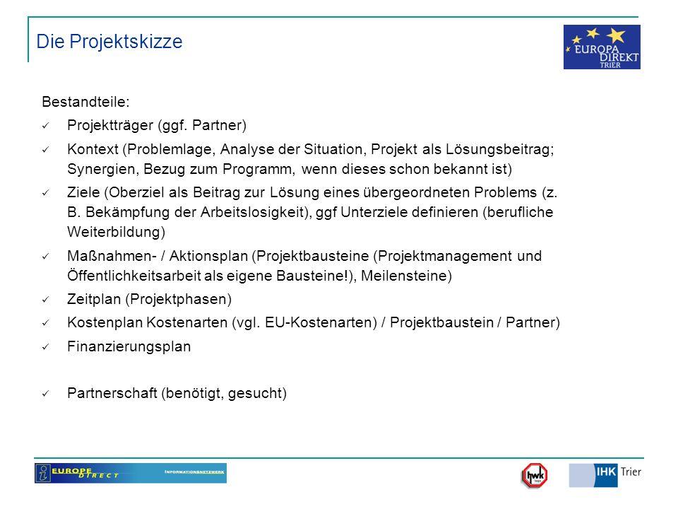 Die Projektskizze Bestandteile: Projektträger (ggf. Partner)