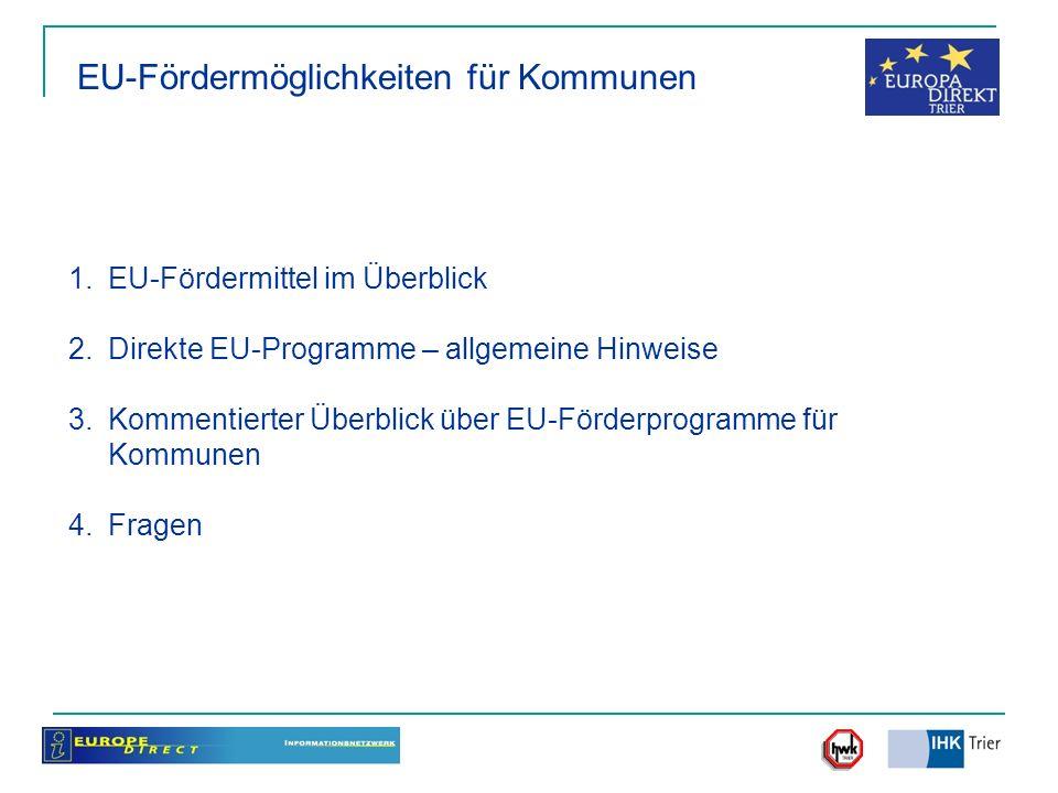 EU-Fördermöglichkeiten für Kommunen