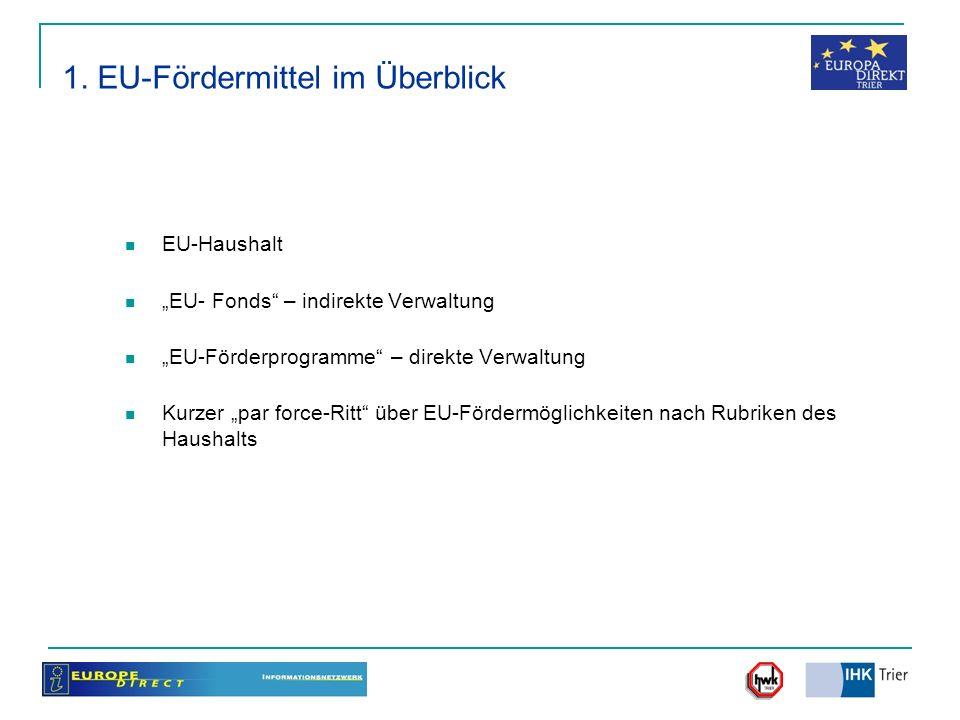 1. EU-Fördermittel im Überblick