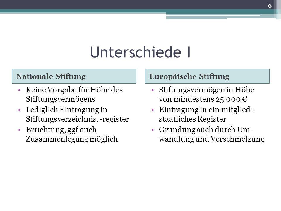 Unterschiede I Keine Vorgabe für Höhe des Stiftungsvermögens