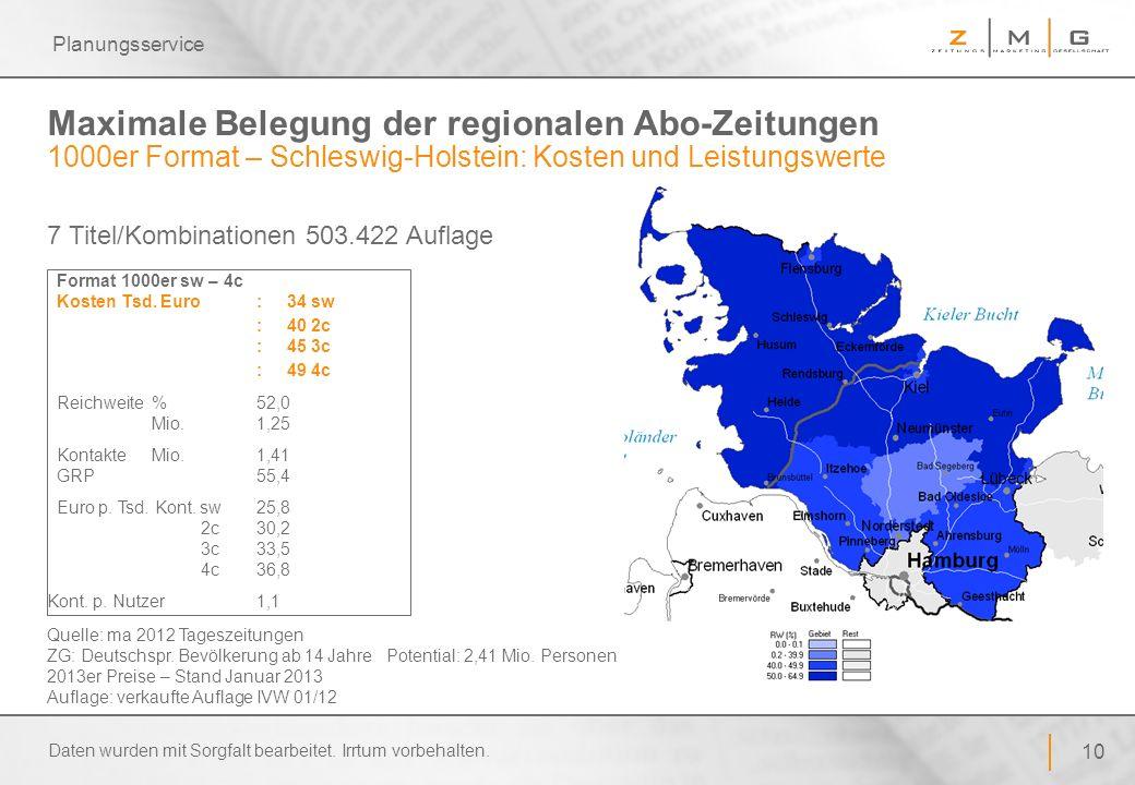 Planungsservice Maximale Belegung der regionalen Abo-Zeitungen 1000er Format – Schleswig-Holstein: Kosten und Leistungswerte.