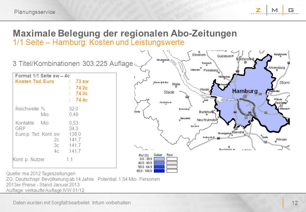 Planungsservice Maximale Belegung der regionalen Abo-Zeitungen 1/1 Seite – Hamburg: Kosten und Leistungswerte.