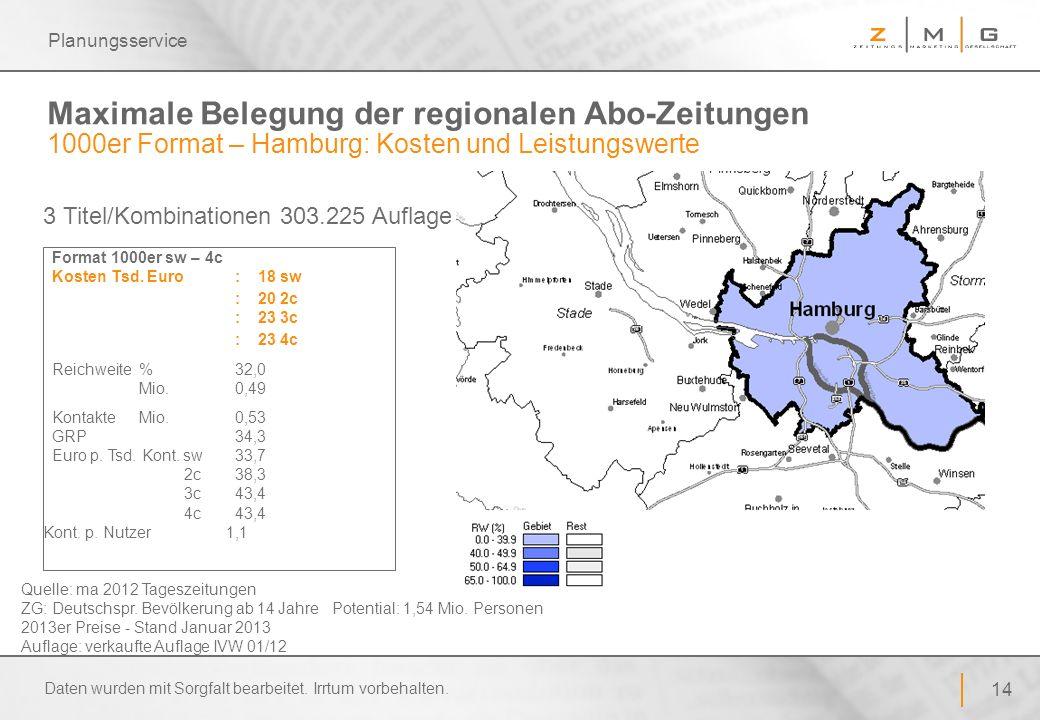 Planungsservice Maximale Belegung der regionalen Abo-Zeitungen 1000er Format – Hamburg: Kosten und Leistungswerte.