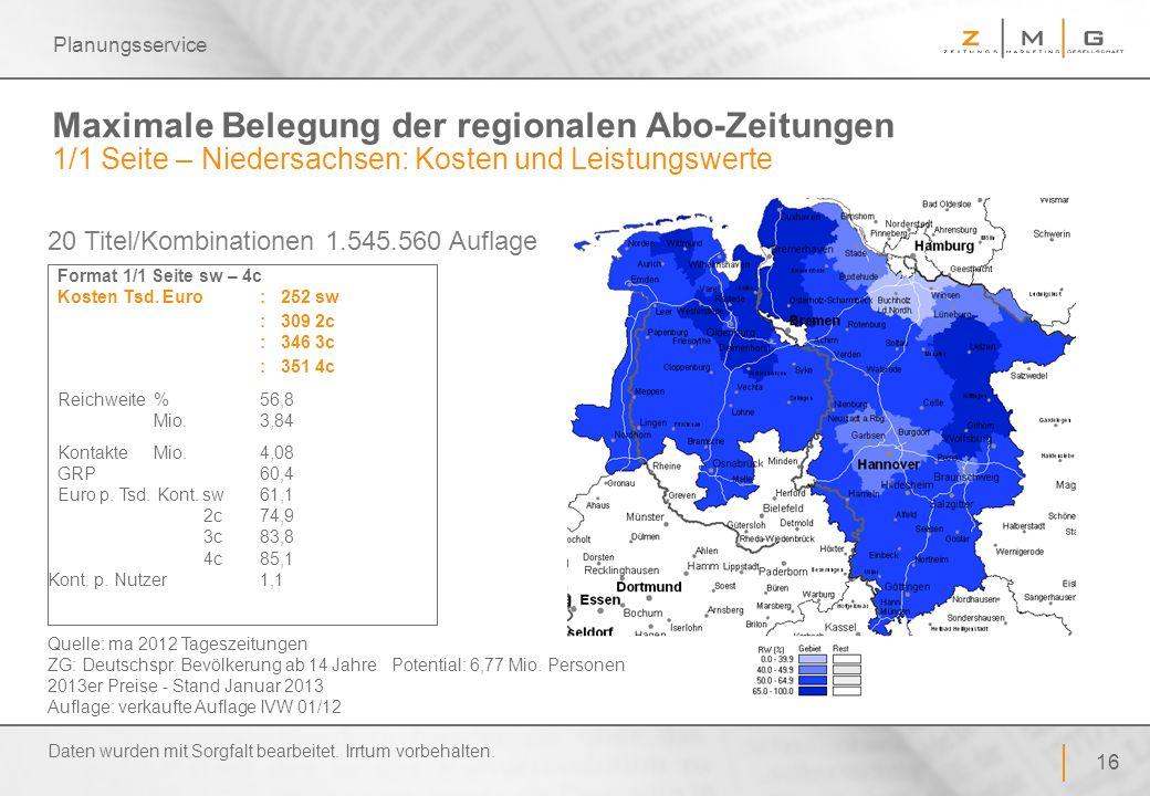 Planungsservice Maximale Belegung der regionalen Abo-Zeitungen 1/1 Seite – Niedersachsen: Kosten und Leistungswerte.