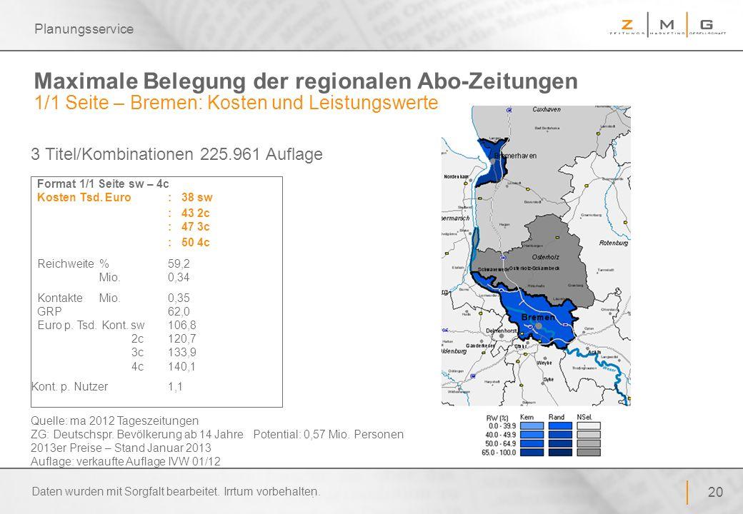 Planungsservice Maximale Belegung der regionalen Abo-Zeitungen 1/1 Seite – Bremen: Kosten und Leistungswerte.