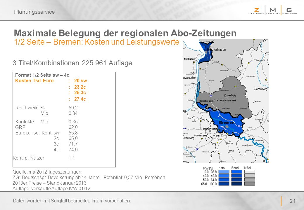 Planungsservice Maximale Belegung der regionalen Abo-Zeitungen 1/2 Seite – Bremen: Kosten und Leistungswerte.