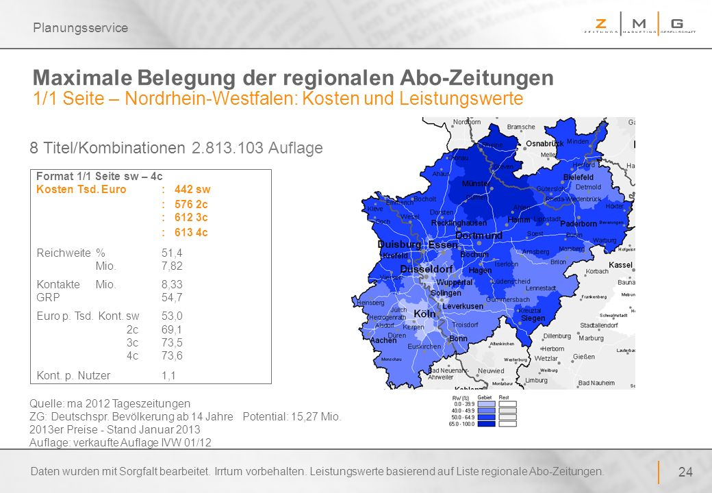 Planungsservice Maximale Belegung der regionalen Abo-Zeitungen 1/1 Seite – Nordrhein-Westfalen: Kosten und Leistungswerte.