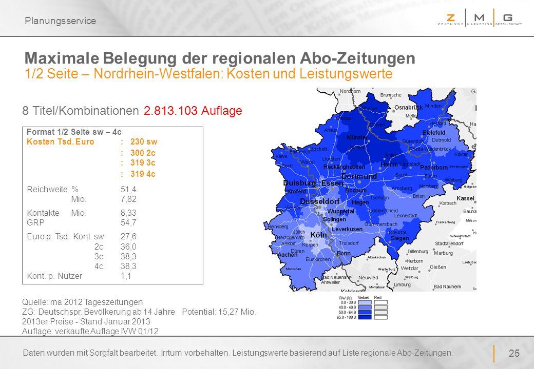 Planungsservice Maximale Belegung der regionalen Abo-Zeitungen 1/2 Seite – Nordrhein-Westfalen: Kosten und Leistungswerte.