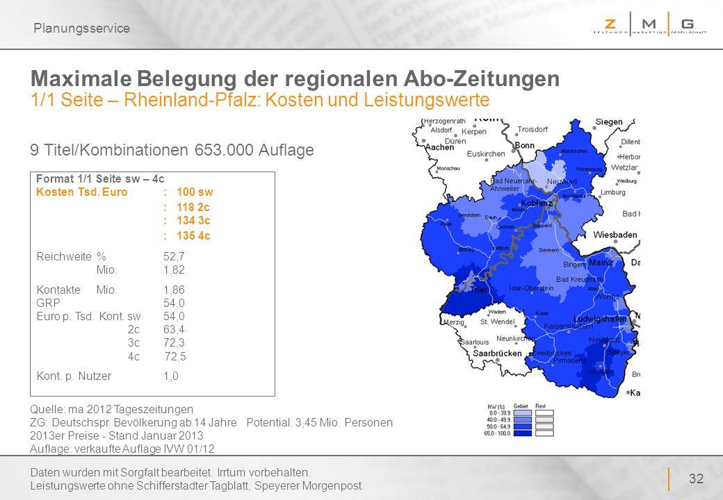 Planungsservice Maximale Belegung der regionalen Abo-Zeitungen 1/1 Seite – Rheinland-Pfalz: Kosten und Leistungswerte.