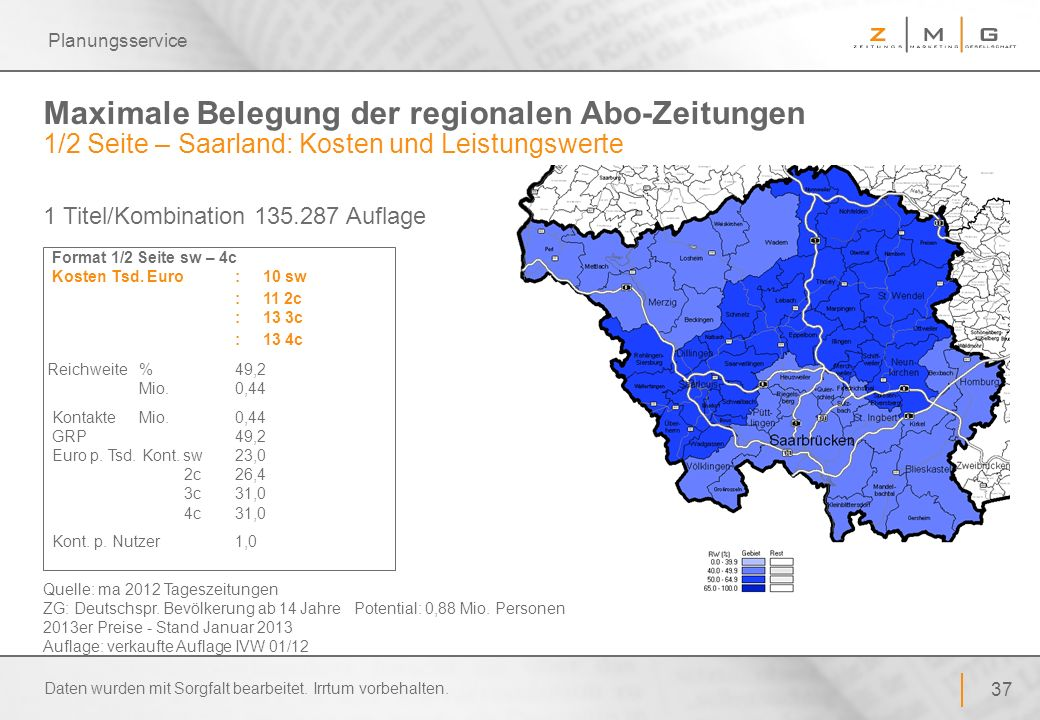 Planungsservice Maximale Belegung der regionalen Abo-Zeitungen 1/2 Seite – Saarland: Kosten und Leistungswerte.