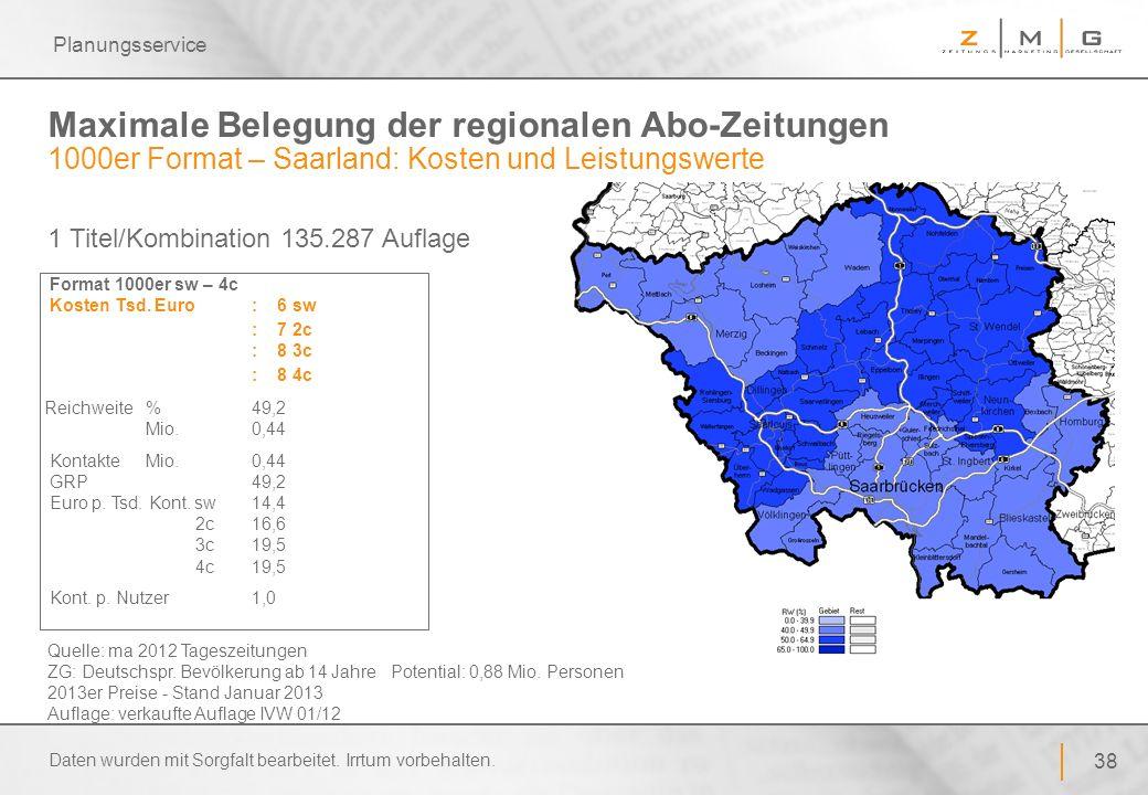 Planungsservice Maximale Belegung der regionalen Abo-Zeitungen 1000er Format – Saarland: Kosten und Leistungswerte.