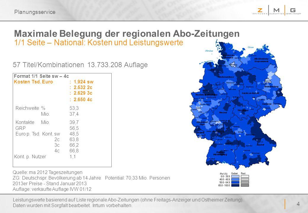 Planungsservice Maximale Belegung der regionalen Abo-Zeitungen 1/1 Seite – National: Kosten und Leistungswerte.