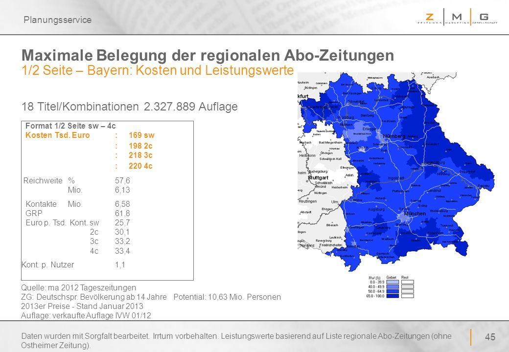 Planungsservice Maximale Belegung der regionalen Abo-Zeitungen 1/2 Seite – Bayern: Kosten und Leistungswerte.