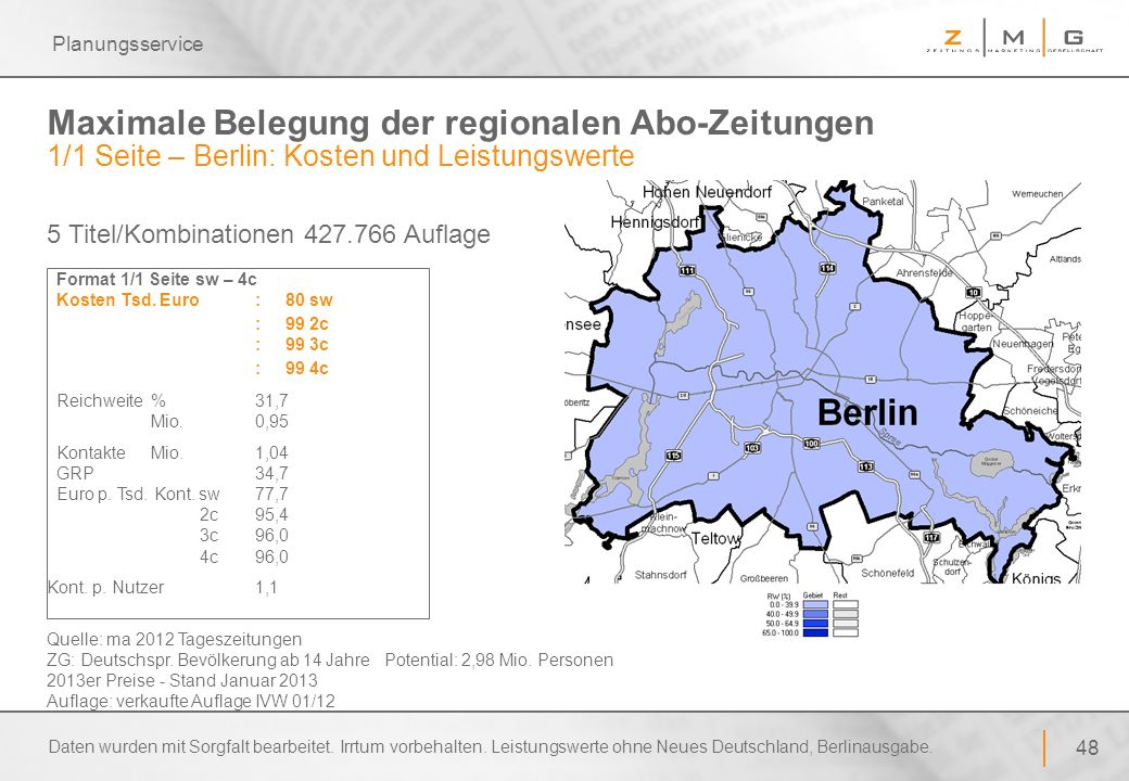 Planungsservice Maximale Belegung der regionalen Abo-Zeitungen 1/1 Seite – Berlin: Kosten und Leistungswerte.