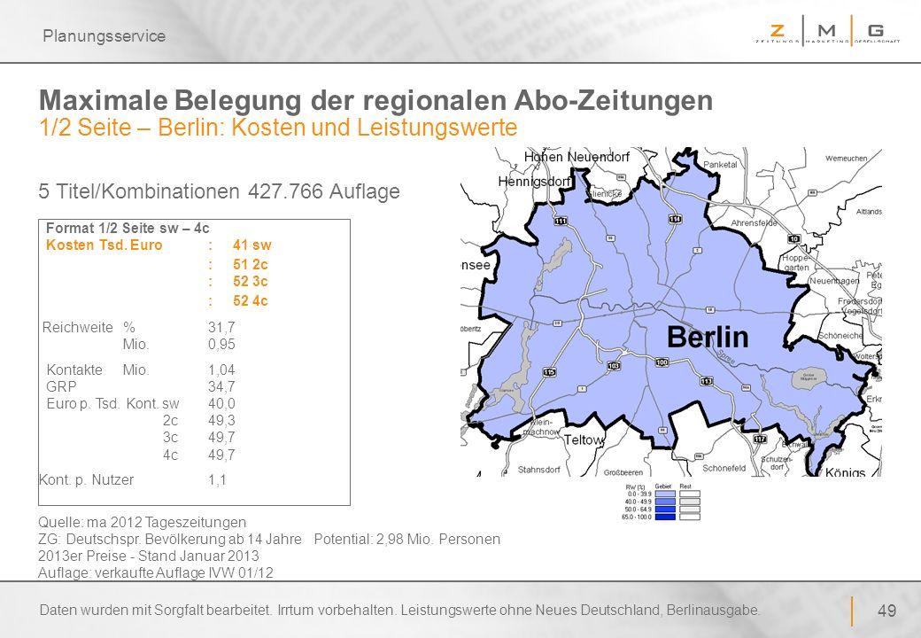 Planungsservice Maximale Belegung der regionalen Abo-Zeitungen 1/2 Seite – Berlin: Kosten und Leistungswerte.