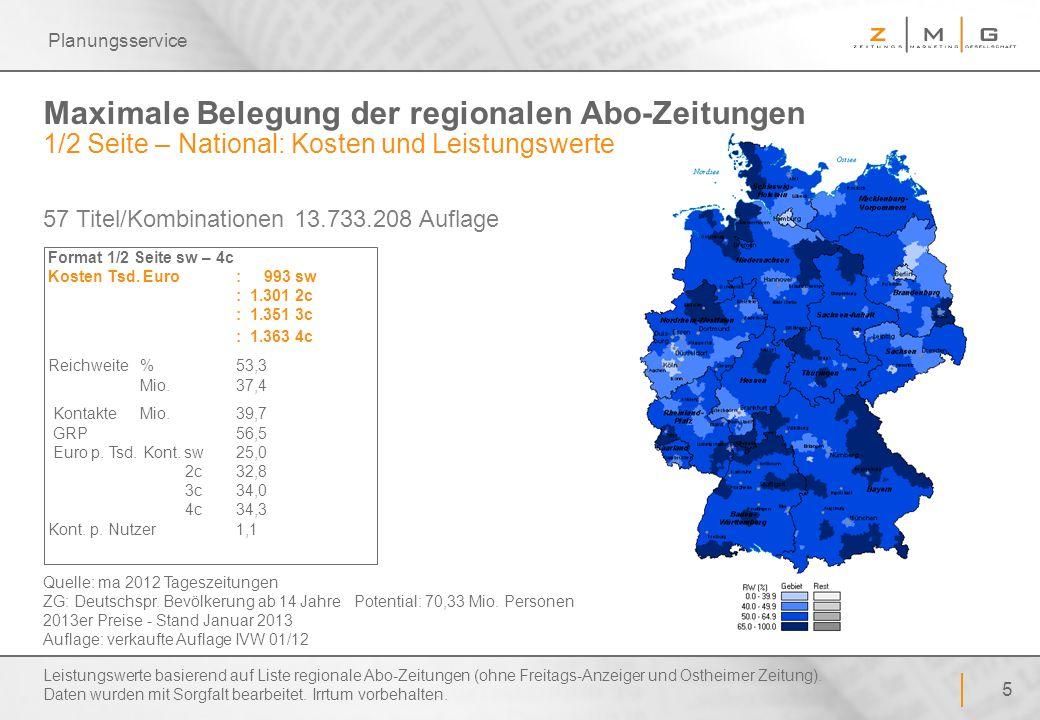 Planungsservice Maximale Belegung der regionalen Abo-Zeitungen 1/2 Seite – National: Kosten und Leistungswerte.