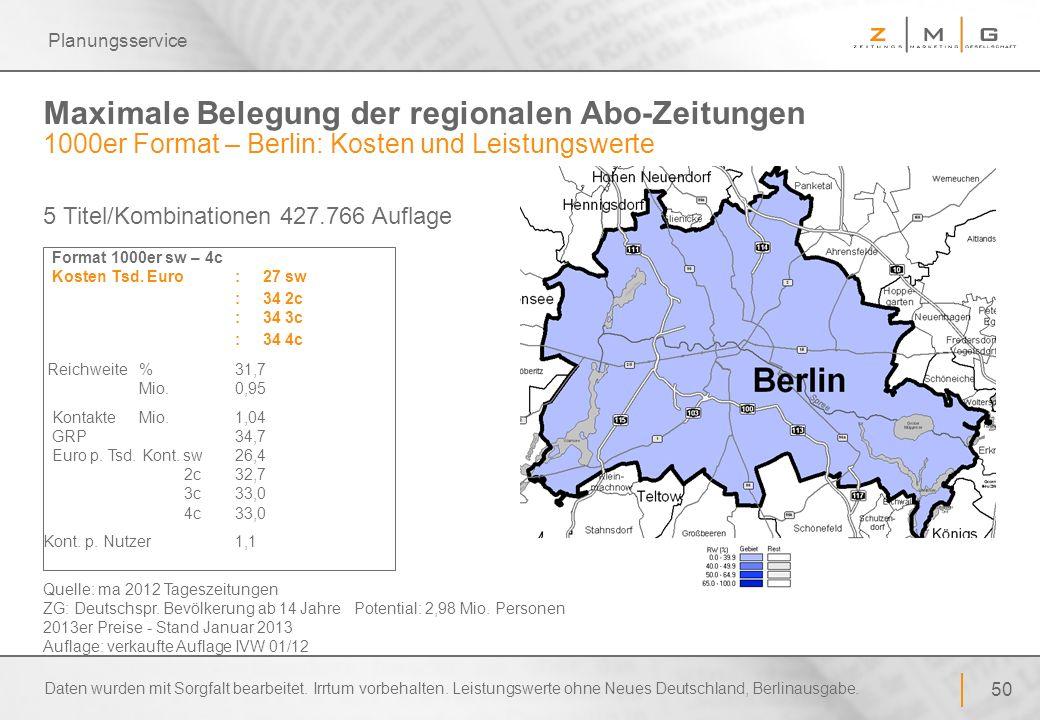 Planungsservice Maximale Belegung der regionalen Abo-Zeitungen 1000er Format – Berlin: Kosten und Leistungswerte.