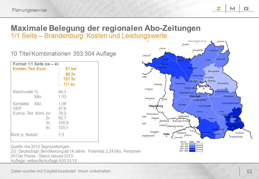 Planungsservice Maximale Belegung der regionalen Abo-Zeitungen 1/1 Seite – Brandenburg: Kosten und Leistungswerte.