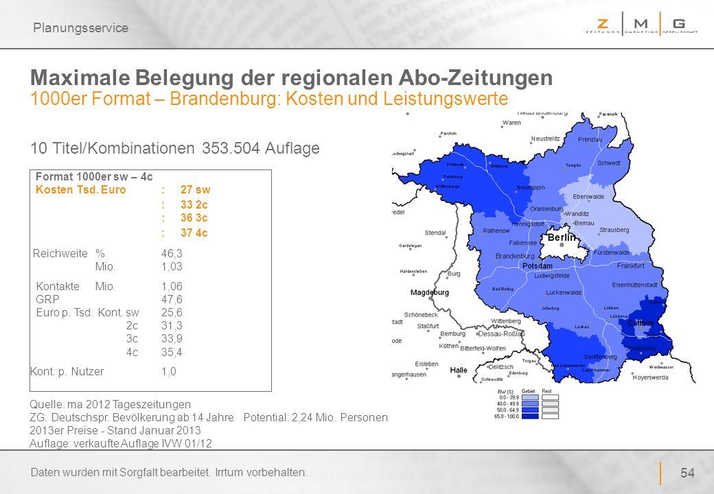 Planungsservice Maximale Belegung der regionalen Abo-Zeitungen 1000er Format – Brandenburg: Kosten und Leistungswerte.