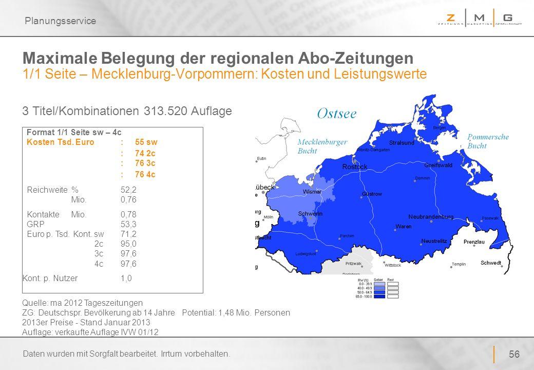 Planungsservice Maximale Belegung der regionalen Abo-Zeitungen 1/1 Seite – Mecklenburg-Vorpommern: Kosten und Leistungswerte.