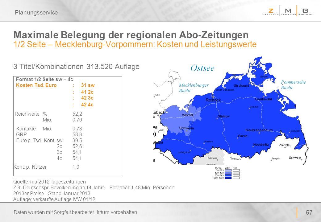 Planungsservice Maximale Belegung der regionalen Abo-Zeitungen 1/2 Seite – Mecklenburg-Vorpommern: Kosten und Leistungswerte.