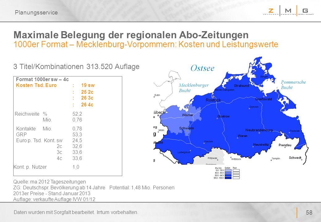 Planungsservice Maximale Belegung der regionalen Abo-Zeitungen 1000er Format – Mecklenburg-Vorpommern: Kosten und Leistungswerte.