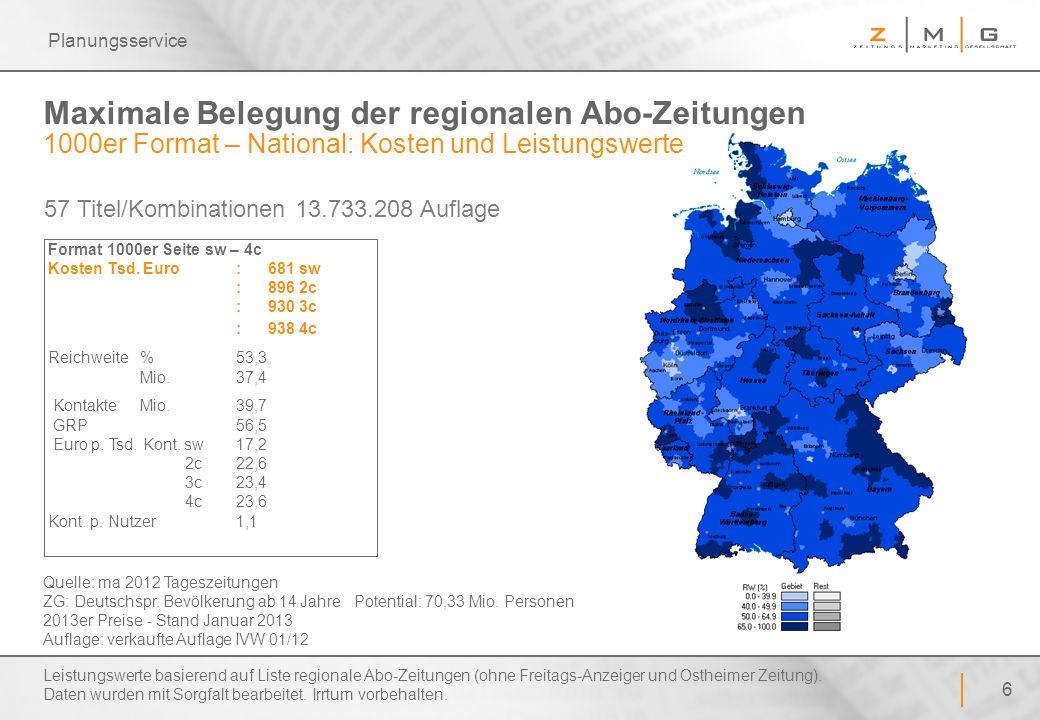 Planungsservice Maximale Belegung der regionalen Abo-Zeitungen 1000er Format – National: Kosten und Leistungswerte.